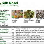 Couple busted after visiting Silk Road and having their IP traced